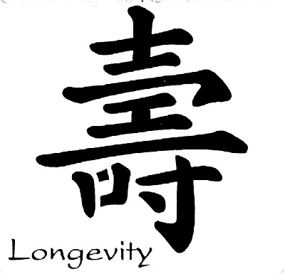 bloglongevity